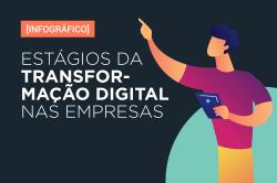 [Infográfico] Estágios da transformação digital nas empresas