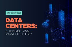 Data centers: 5 tendências para o futuro