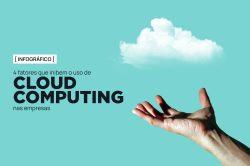 4 fatores que inibem o uso de cloud computing nas empresas